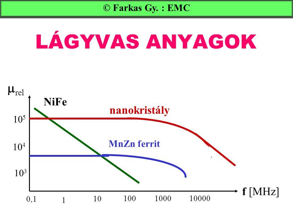 LÁGYVAS ANYAGOK rel NiFe nanokristály f [MHz] © Farkas Gy. : EMC 105